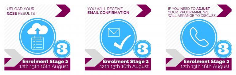 Enrolment Stage 2 graphic