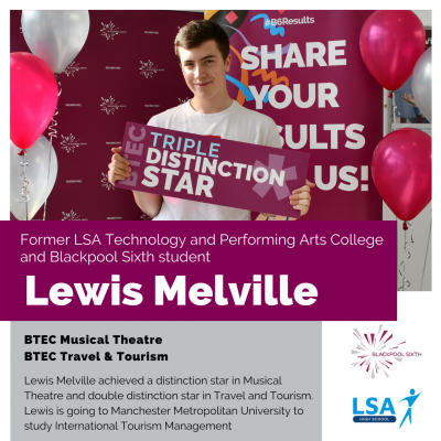 Results Day_2021_Lewis Melville